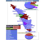 This is the map of kerala general election 2009